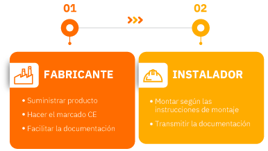 Funciones del Fabricante e iInstalador