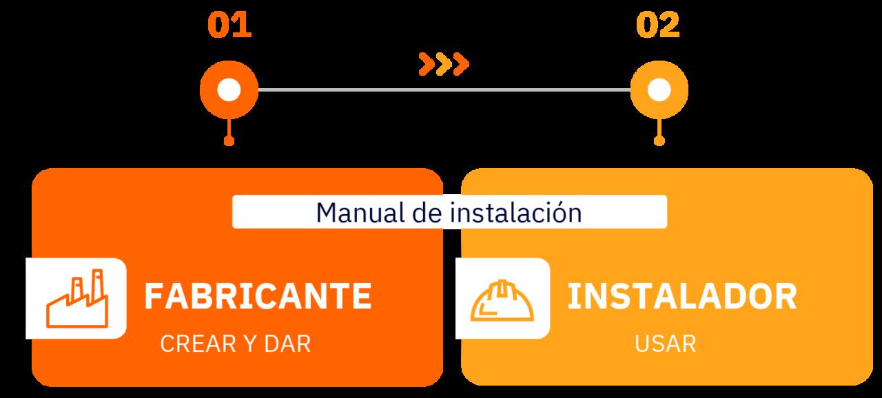 infografia manual de instalación
